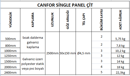 canfor single